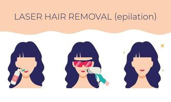Laser hair removal on the face. Stages of the procedure. vector