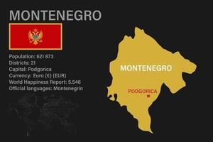 Highly detailed Montenegro map with flag, capital and small map of the world vector
