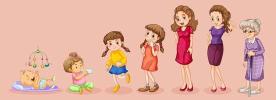 Steps of female growing up vector