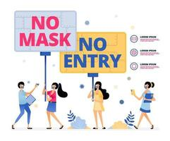 warning to people comply with health protocols by wearing masks vector