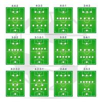Football formations tactics. Planning position. Vector illustration