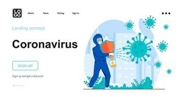 Coronavirus web concept landing page template vector