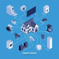 Isometric Smart House Composition Vector Illustration