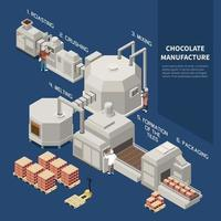 Chocolate Manufacture Isomeric Background Vector Illustration