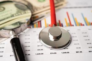 Stethoscope and US dollar banknotes on chart or graph paper photo