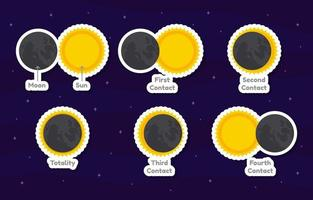 Set Of Solar Eclipse Stages Stickers vector