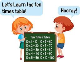 Cartoon character of two kids holding ten times table banner vector