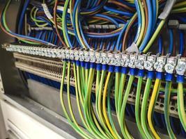 cableado dentro del panel eléctrico foto