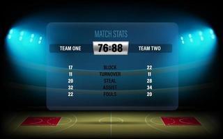 Illuminated basketball stadium with glass scoreboard vector