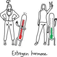 metaphor Estrogen hormone affects the mood swings vector