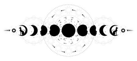 Phases of the moon. Triple moon and black cats, pagan Wiccan goddess vector