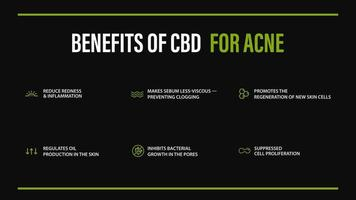Black information poster of Medical uses of CBD oil for Acne vector