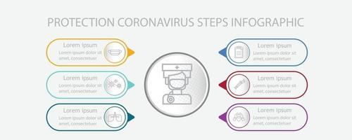 6 steps of medical protection coronavirus step infographic vector