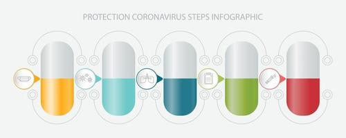 5 steps of medical protection coronavirus step infographic vector