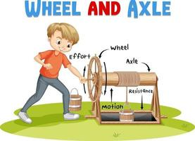 Wheel and axle experiment with scientist kids vector