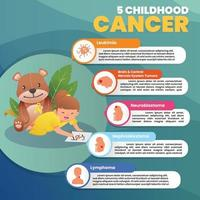 5 Childhood Cancer Infographics with Girl Drawing vector