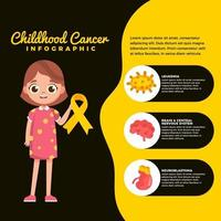 Childhood Cancer Infographic Template vector