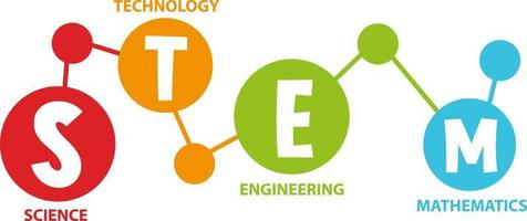Colourful STEM education text icon vector