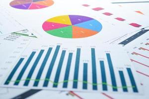 datos de la tabla gráfica para negocios en la oficina foto
