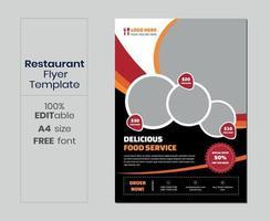 Set of restaurant menu and flyer design templates. vector