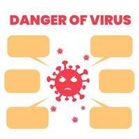 editable virus hazard template vector