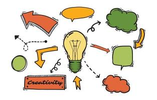 Creative Mind Map Elements in Doodle Style vector