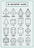Three Dimensional Geometric Shape Table For Mathematic vector