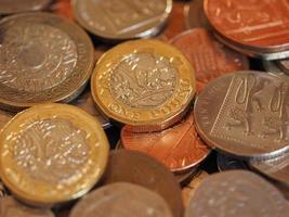 Pound coins, United Kingdom background photo
