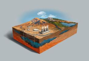 Modelo de alto ángulo de energía renovable con energía geotérmica. foto