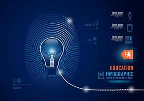 Infographics education clever DNA on fingerprint Concept Design. vector