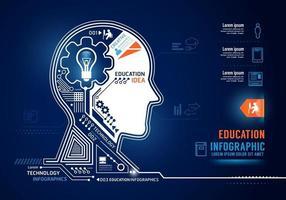 Infographics education Robot head technology Concept Design banner. vector