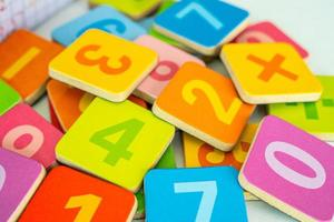 Math number colorful on white background, photo