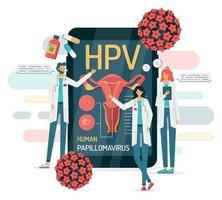 Human papillomavirus on a smartphone and doctors vector
