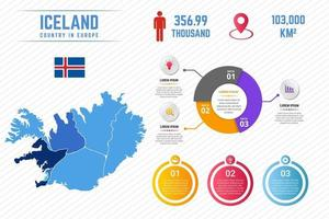 Colorful Iceland Map Infographic Template vector