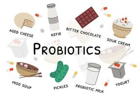 Probiotic products vector and sources of bacteria.