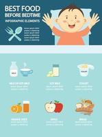 Best foods before bedtime infographic, illustration vector