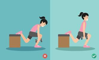 Woman wrong and right dumbbell one-leg split squat posture vector
