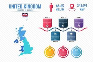 Colorful United Kingdom Map Infographic Template vector