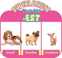 Comparative and Superlative Adjectives for word small vector
