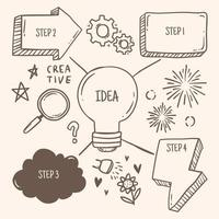 Hand Drawn Mind Map Template vector