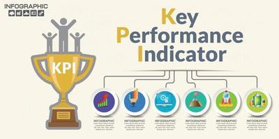 concepto de kpi con iconos de marketing. indicador clave de rendimiento vector