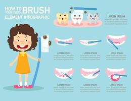 How to brush your teeth element infographic illustration vector
