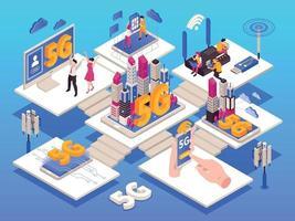 5G Internet Platforms Composition vector