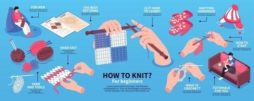 Knitting For Beginners Infographics vector