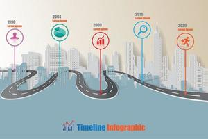 Business roadmap timeline infographic city design template vector