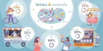 Cool Drink Flat Infographic vector