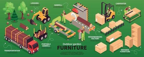 Garden Furniture Production Infographics vector