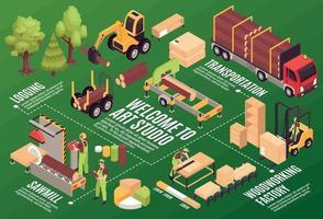 Woodworking Factory Flowchart Composition vector
