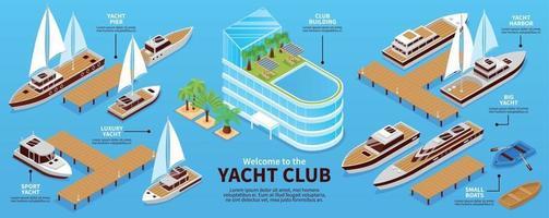 Isometric Yacht Club Infograhics vector