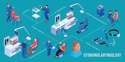 Isometric ENT Doctor Infographics vector